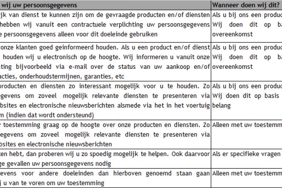 https://afejidzuen.cloudimg.io/crop/980x653/n/https://s3.eu-central-1.amazonaws.com/pouw-nl/07/privacy_statement_1_1.png?v=1-0